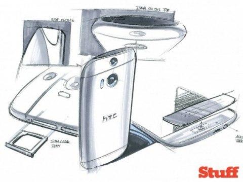 ход разработки HTC One (M8)
