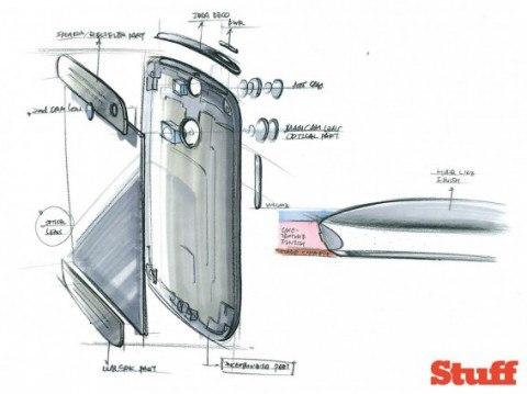 создание HTC One (M8)